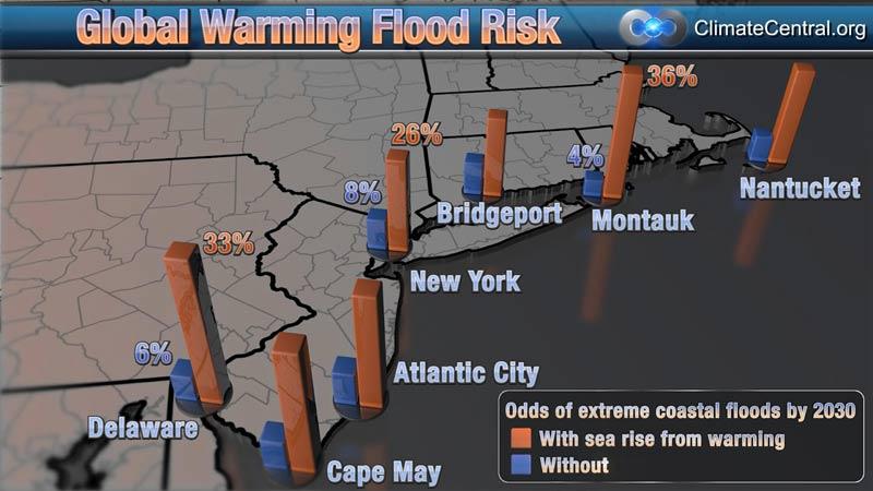 Global Warming Coastal Flood Risk In The Northeast Surging Seas - Global warming flood map