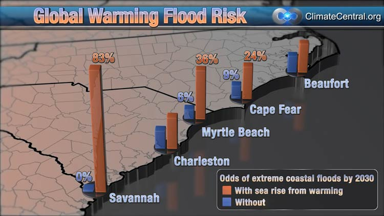 Global Warming Coastal Flood Risk In The Carolinas Surging Seas - Global warming flooding map